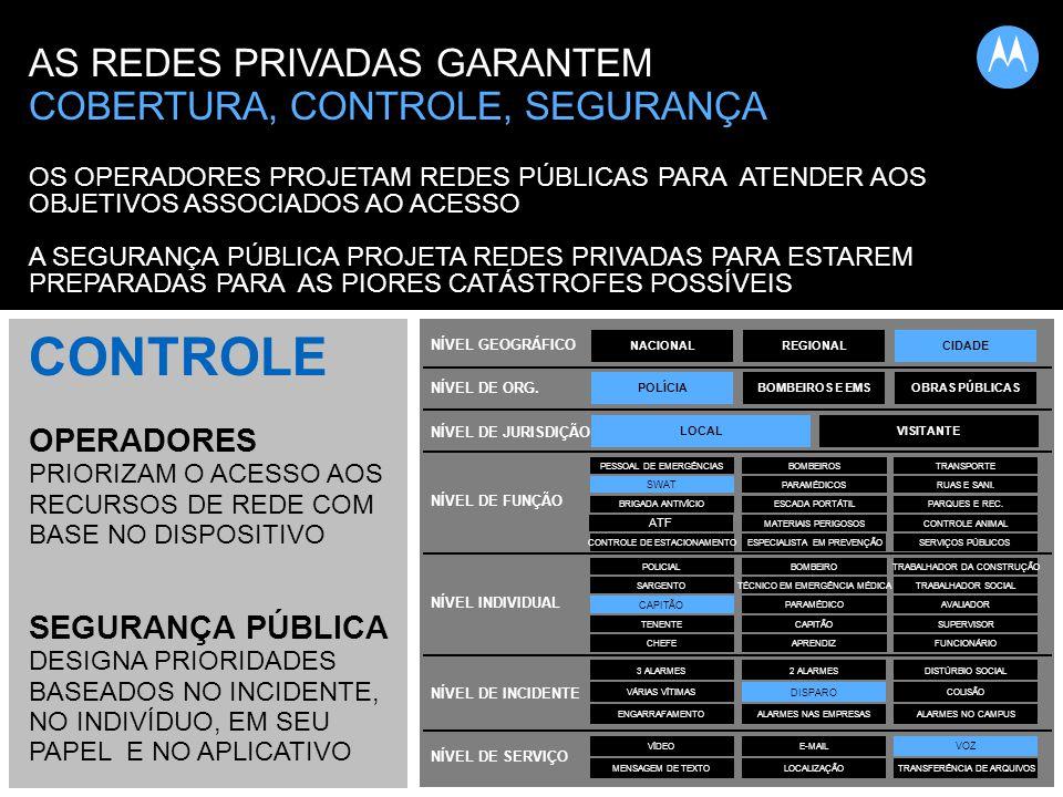DE AUMENTO EM INCIDENTES DE SEGURANÇA CIBERNÉTICA REPORTADOS POR ÓRGÃOS GOVERNAMENTAIS NOS ÚLTIMOS 6 ANOS 680% OS OPERADORES PROJETAM REDES PÚBLICAS PARA ATENDER AOS OBJETIVOS ASSOCIADOS AO ACESSO A SEGURANÇA PÚBLICA PROJETA REDES PRIVADAS PARA ESTAREM PREPARADAS PARA AS PIORES CATÁSTROFES POSSÍVEIS AS REDES PRIVADAS GARANTEM COBERTURA, CONTROLE, SEGURANÇA SEGURANÇA OPERADORES UMA EXTENSA BASE DE USUÁRIOS PÚBLICOS E ACESSOS SIMPLIFICADOS QUE FACILITA O CAMINHO PARA OS ATAQUES CONTRA A SEGURANÇA CIBERNÉTICA SEGURANÇA PÚBLICA ESPECIALMENTE PROJETADA PARA PROTEÇÃO DE DADOS SENSÍVEIS E INFORMAÇÕES OPERACIONAIS