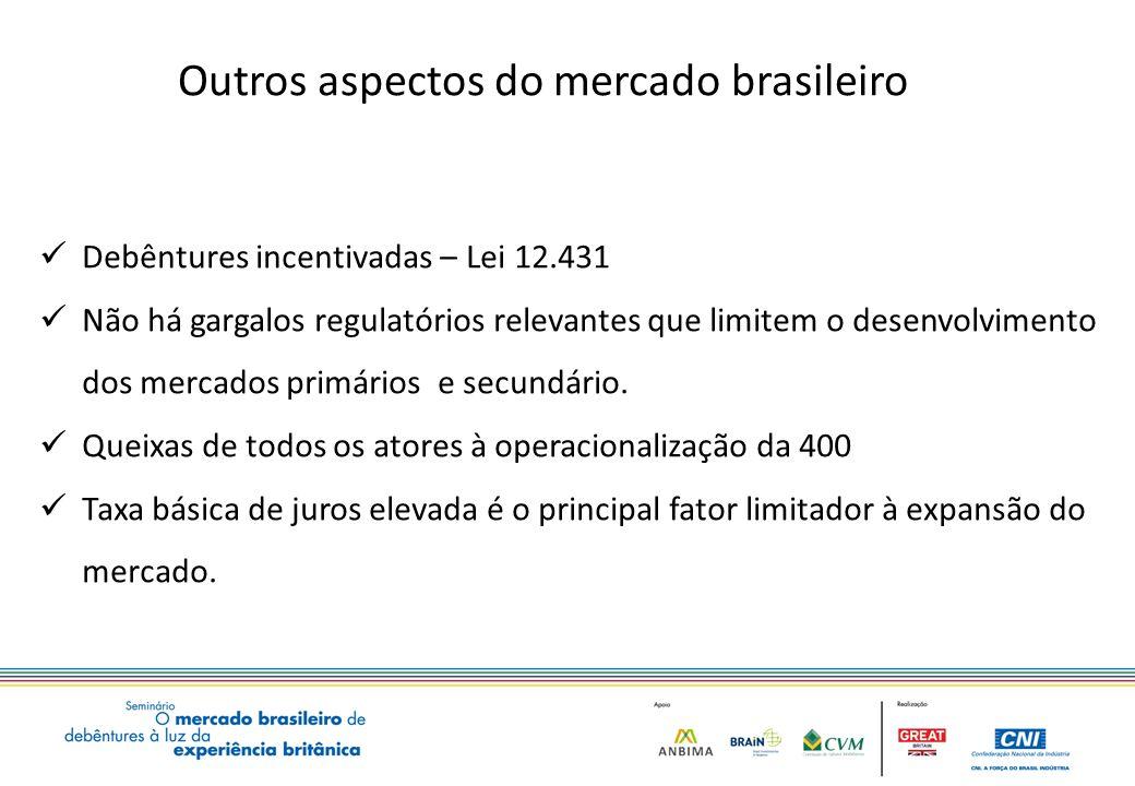 Outros aspectos do mercado brasileiro Debêntures incentivadas – Lei 12.431 Não há gargalos regulatórios relevantes que limitem o desenvolvimento dos mercados primários e secundário.