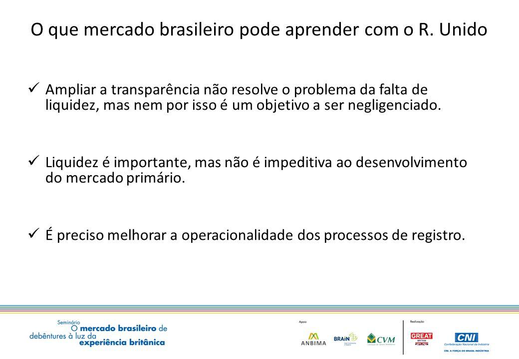 O que mercado brasileiro pode aprender com o R.