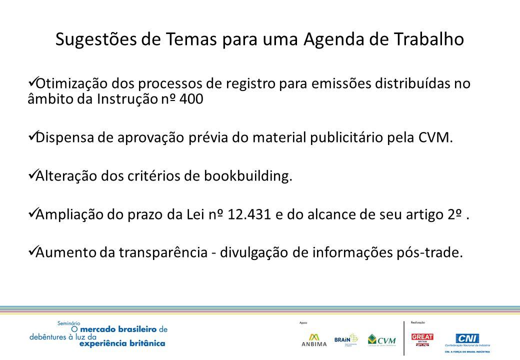 Sugestões de Temas para uma Agenda de Trabalho Otimização dos processos de registro para emissões distribuídas no âmbito da Instrução nº 400 Dispensa de aprovação prévia do material publicitário pela CVM.