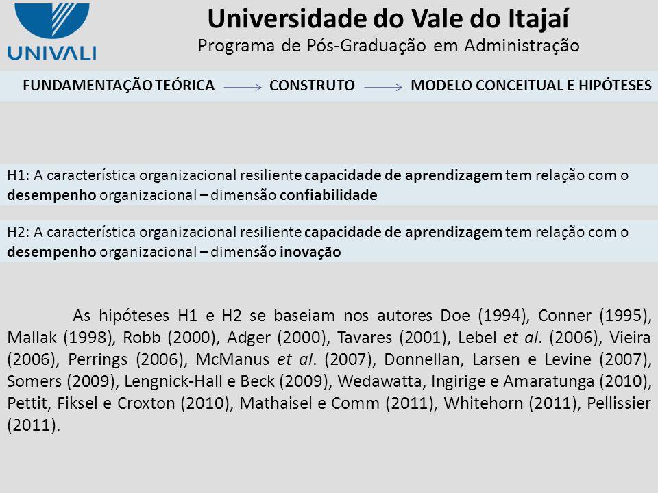 Universidade do Vale do Itajaí Programa de Pós-Graduação em Administração As hipóteses H1 e H2 se baseiam nos autores Doe (1994), Conner (1995), Malla