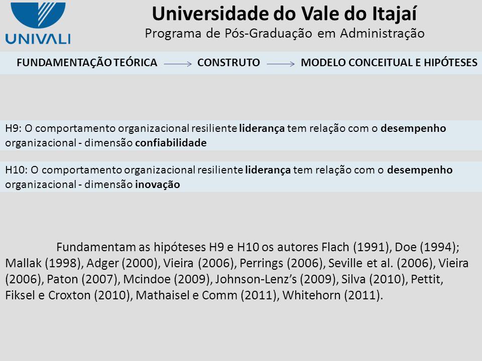 Universidade do Vale do Itajaí Programa de Pós-Graduação em Administração Fundamentam as hipóteses H9 e H10 os autores Flach (1991), Doe (1994); Malla