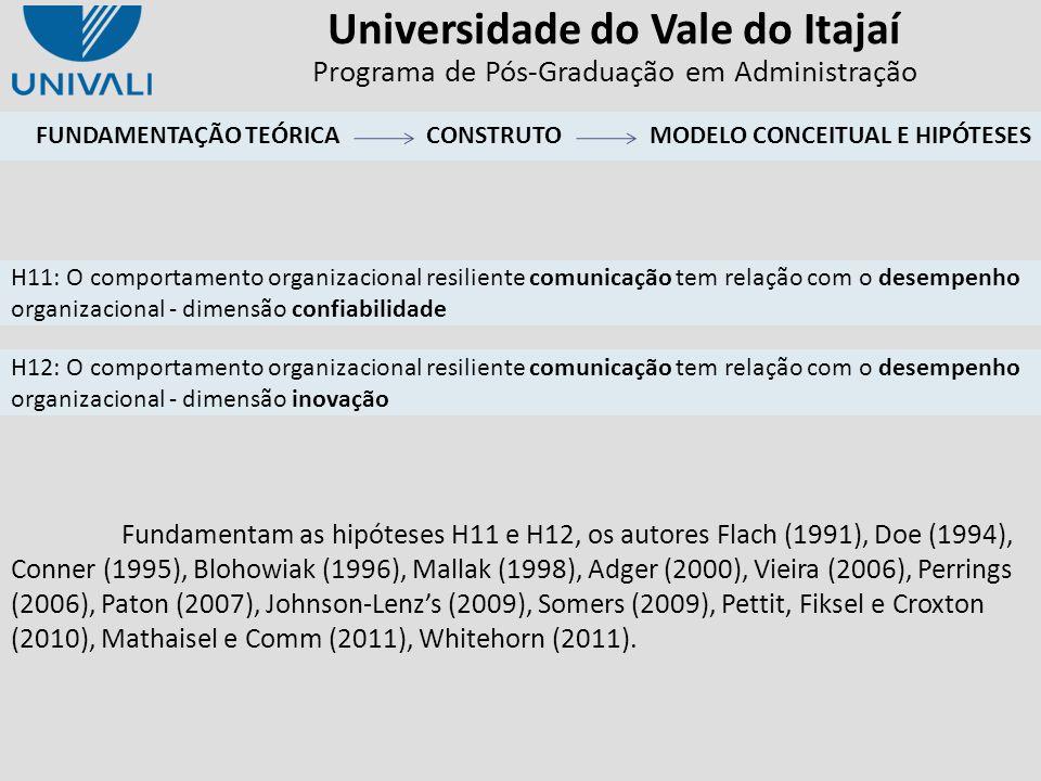 Universidade do Vale do Itajaí Programa de Pós-Graduação em Administração Fundamentam as hipóteses H11 e H12, os autores Flach (1991), Doe (1994), Con
