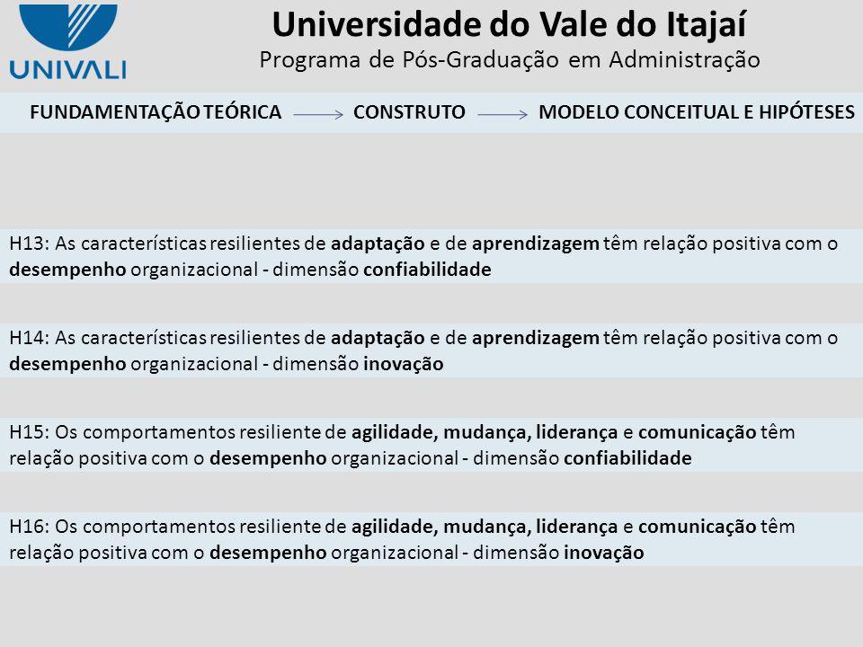 Universidade do Vale do Itajaí Programa de Pós-Graduação em Administração H13: As características resilientes de adaptação e de aprendizagem têm relaç