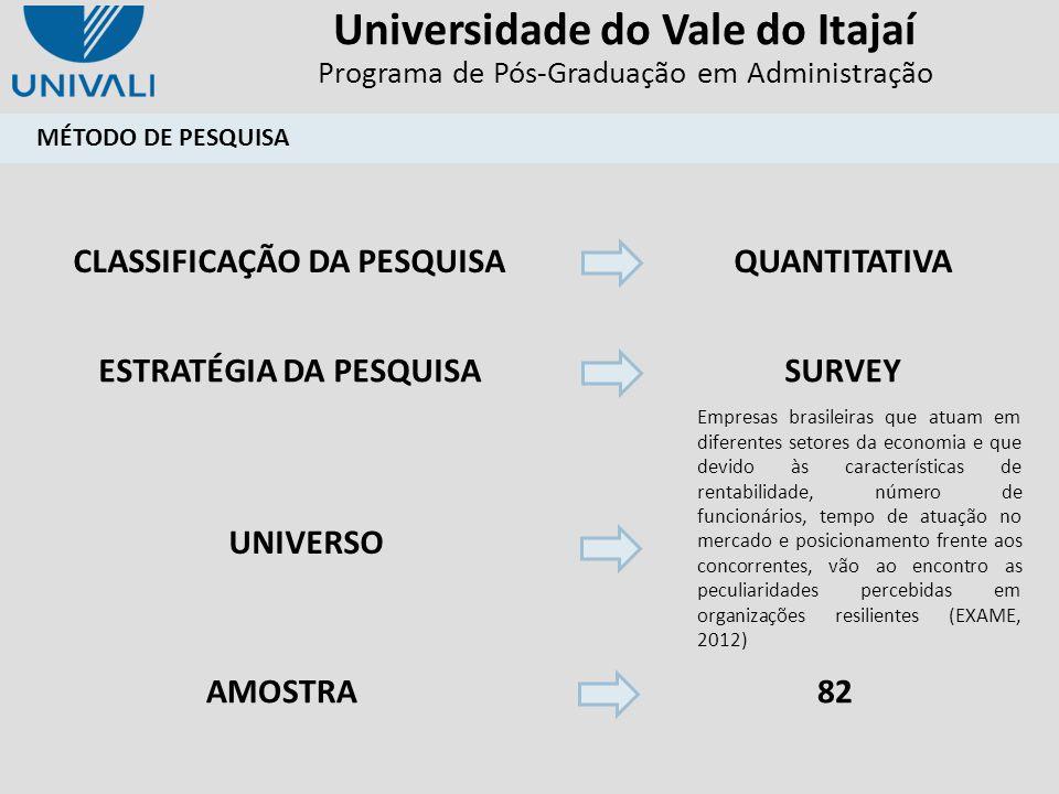 Universidade do Vale do Itajaí Programa de Pós-Graduação em Administração CLASSIFICAÇÃO DA PESQUISAQUANTITATIVA ESTRATÉGIA DA PESQUISASURVEY UNIVERSO