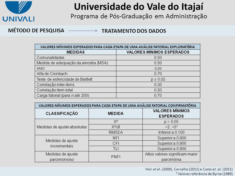 Universidade do Vale do Itajaí Programa de Pós-Graduação em Administração VALORES MÍNIMOS ESPERADOS PARA CADA ETAPA DE UMA ANÁLISE FATORIAL EXPLORATÓR