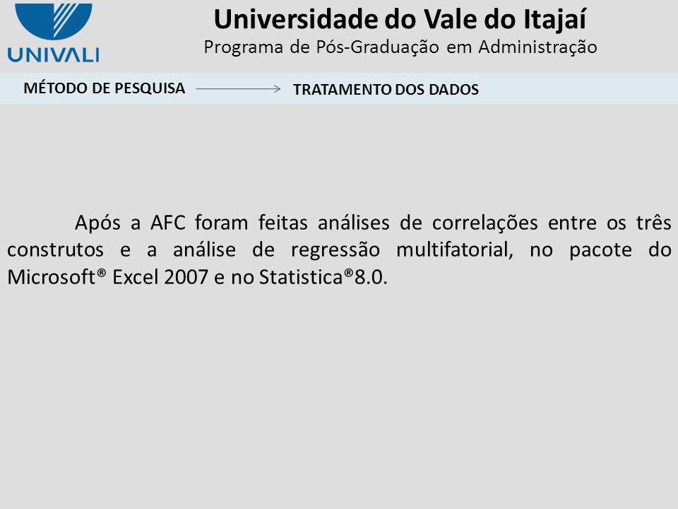 Universidade do Vale do Itajaí Programa de Pós-Graduação em Administração Após a AFC foram feitas análises de correlações entre os três construtos e a