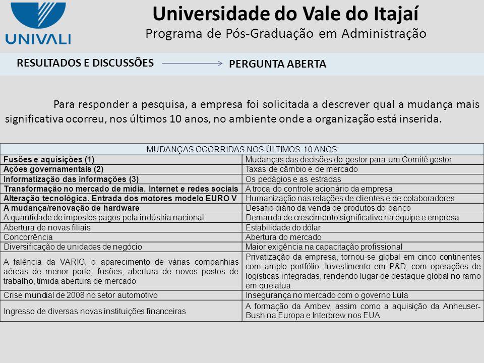Universidade do Vale do Itajaí Programa de Pós-Graduação em Administração MUDANÇAS OCORRIDAS NOS ÚLTIMOS 10 ANOS Fusões e aquisições (1)Mudanças das d