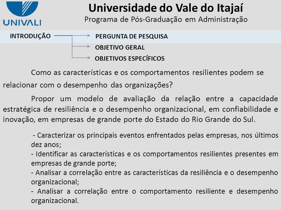 Universidade do Vale do Itajaí Programa de Pós-Graduação em Administração ¹ Valores referência de Byrne (1989) CLASSIFICAÇÃOMEDIDA VALORES MÍNIMOS ESPERADOS COMPORTAMENTO RESILIENTES Medidas de ajuste absolutas X²p > 0,050,000 X²/df>2; <5¹2,658 RMSEAInferior a 0,1000,135 Medidas de ajuste incrementais NFISuperior a 0,9000,691 CFISuperior a 0,9000,779 TLISuperior a 0,9000,759 Medidas de ajuste parcimonioso PNFI Altos valores significam maior parcimônia 0,633 COMPORTAMENTOSRESILIENTES AGILIDADE, MUDANÇA LIDERANÇA E COMUNICAÇÃO ANÁLISE FATORIAL CONFIRMATÓRIA RESULTADOS E DISCUSSÕES