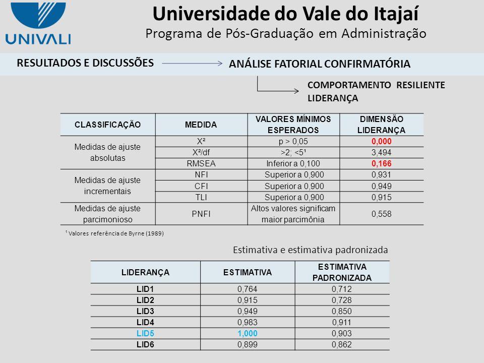 Universidade do Vale do Itajaí Programa de Pós-Graduação em Administração ¹ Valores referência de Byrne (1989) Estimativa e estimativa padronizada CLA