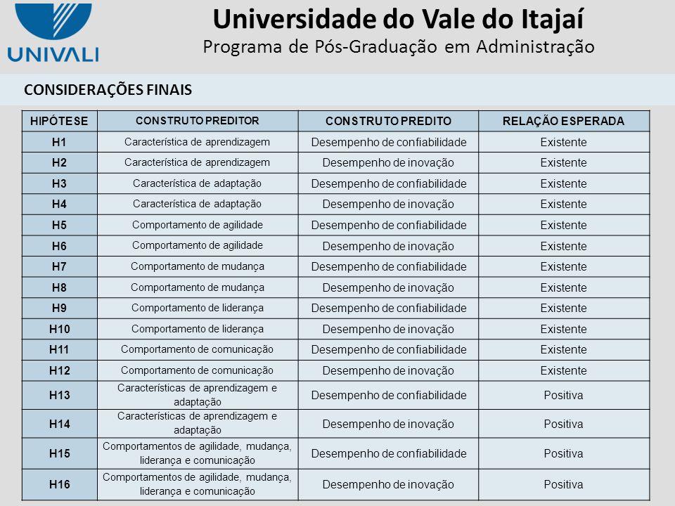 Universidade do Vale do Itajaí Programa de Pós-Graduação em Administração CONSIDERAÇÕES FINAIS HIPÓTESE CONSTRUTO PREDITOR CONSTRUTO PREDITORELAÇÃO ES