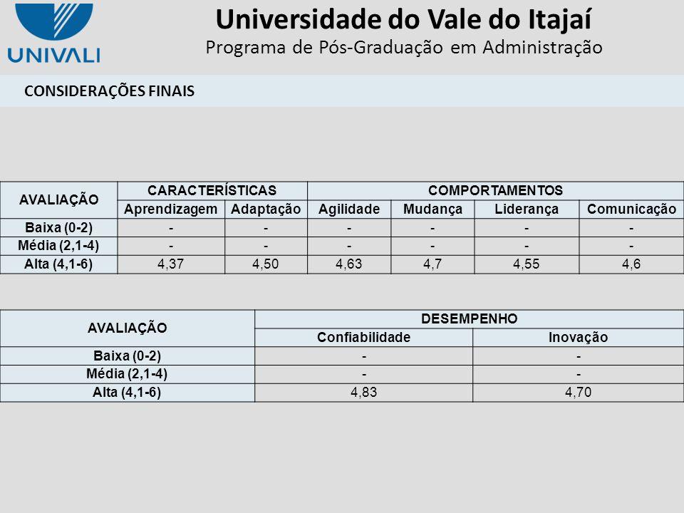 Universidade do Vale do Itajaí Programa de Pós-Graduação em Administração CONSIDERAÇÕES FINAIS AVALIAÇÃO CARACTERÍSTICASCOMPORTAMENTOS AprendizagemAda