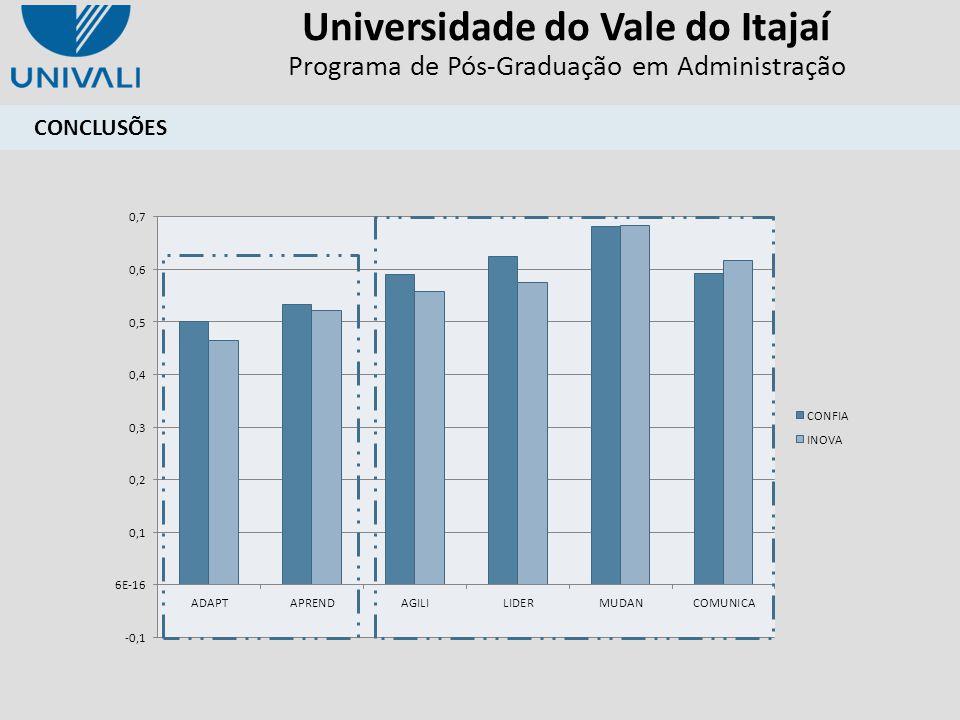 Universidade do Vale do Itajaí Programa de Pós-Graduação em Administração CONCLUSÕES