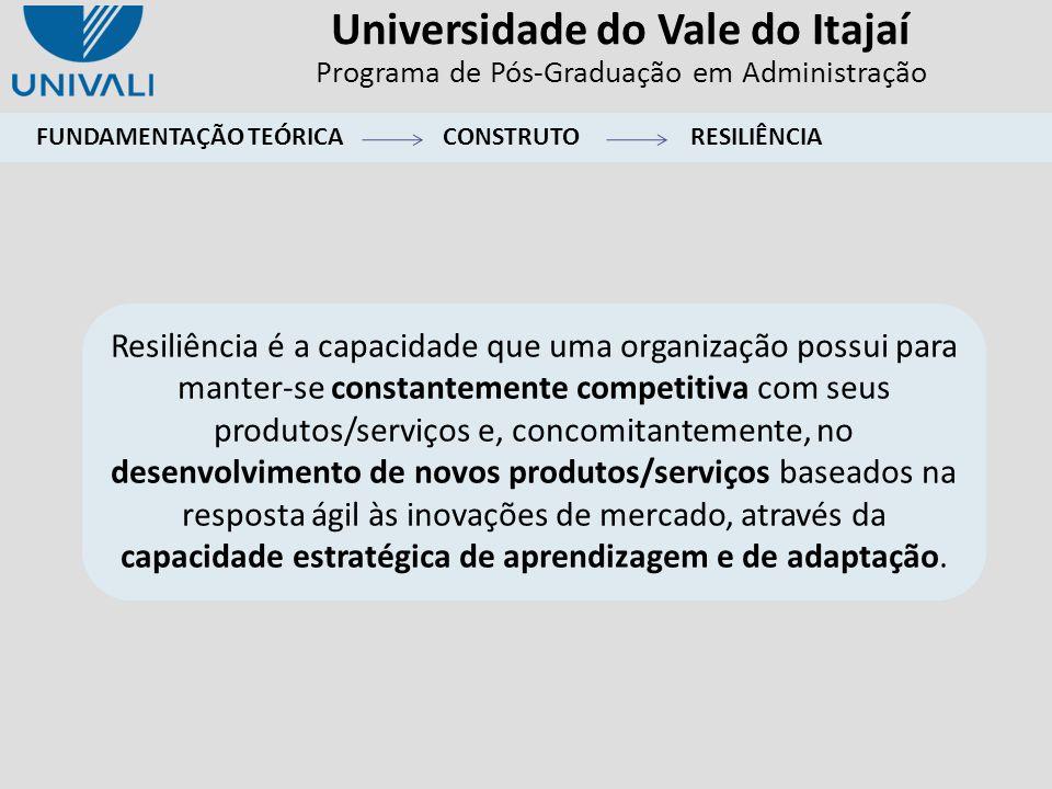 Universidade do Vale do Itajaí Programa de Pós-Graduação em Administração As hipóteses H7 e H8 estão fundamentadas nos autores Flach (1991), Conner (1995), Blohowiak (1996), Adger (2000), Pereira (2001), Hamel e Välikangas (2003), Rose (2004), Woods e Dekker (2004), Vieira (2006), Perrings (2006), Donnellan, Larsen e Levine (2007), Paton (2007), Mcindoe (2009), Wedawatta, Ingirige e Amaratunga (2010), Pettit, Fiksel e Croxton (2010), Mathaisel e Comm (2011), Whitehorn (2011).
