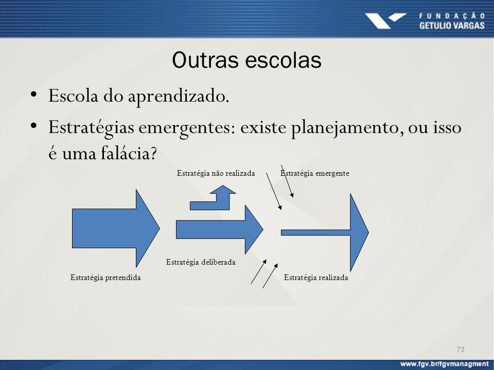 Outras escolas 73 Escola do aprendizado. Estratégias emergentes: existe planejamento, ou isso é uma falácia? Estratégia pretendidaEstratégia realizada