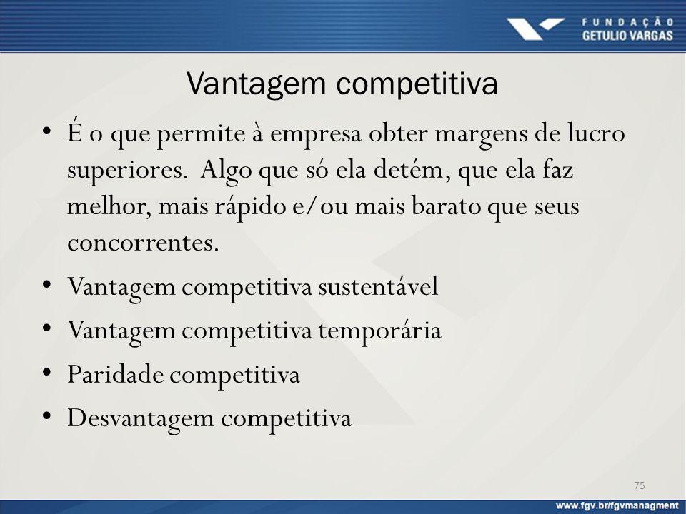 Vantagem competitiva É o que permite à empresa obter margens de lucro superiores. Algo que só ela detém, que ela faz melhor, mais rápido e/ou mais bar