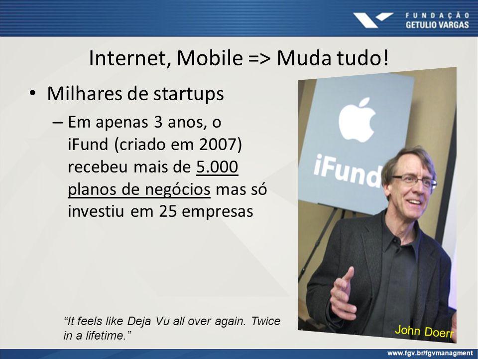 Internet, Mobile => Muda tudo! Milhares de startups – Em apenas 3 anos, o iFund (criado em 2007) recebeu mais de 5.000 planos de negócios mas só inves