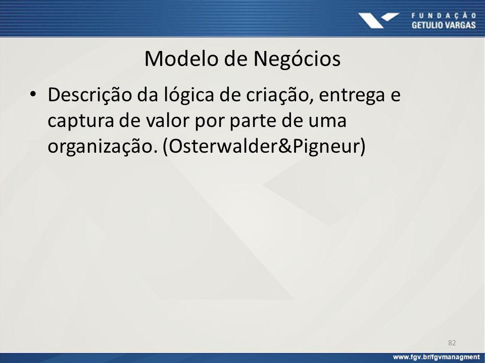 Modelo de Negócios Descrição da lógica de criação, entrega e captura de valor por parte de uma organização. (Osterwalder&Pigneur) 82