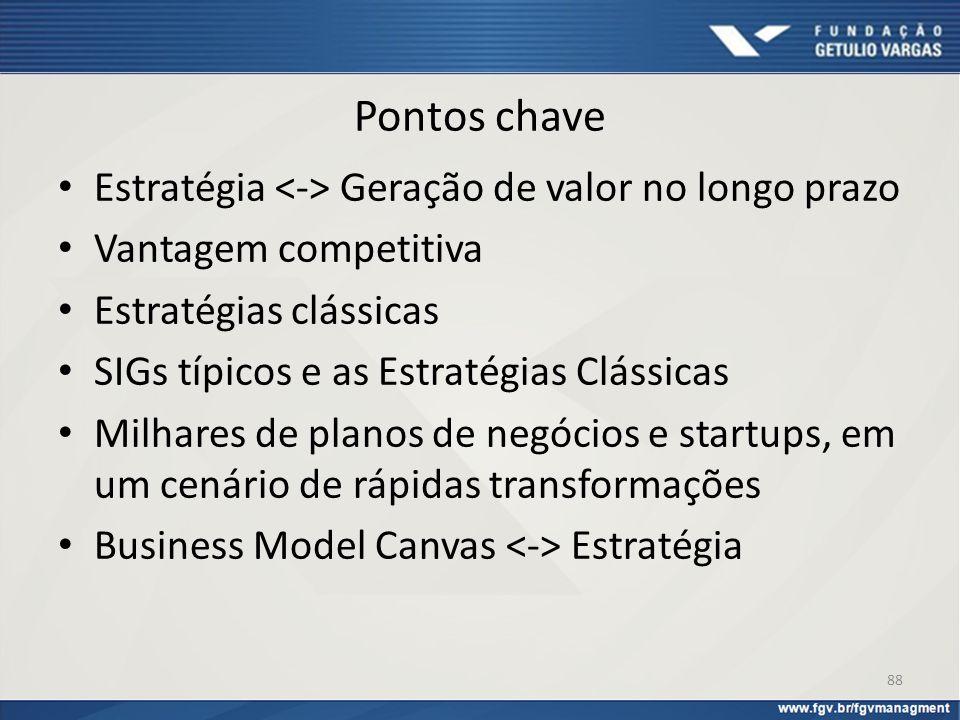 Pontos chave Estratégia Geração de valor no longo prazo Vantagem competitiva Estratégias clássicas SIGs típicos e as Estratégias Clássicas Milhares de