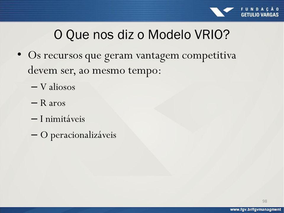 O Que nos diz o Modelo VRIO? Os recursos que geram vantagem competitiva devem ser, ao mesmo tempo: – V aliosos – R aros – I nimitáveis – O peracionali