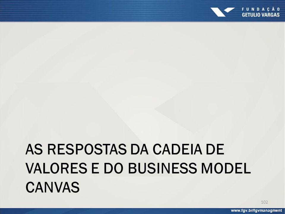 AS RESPOSTAS DA CADEIA DE VALORES E DO BUSINESS MODEL CANVAS 102