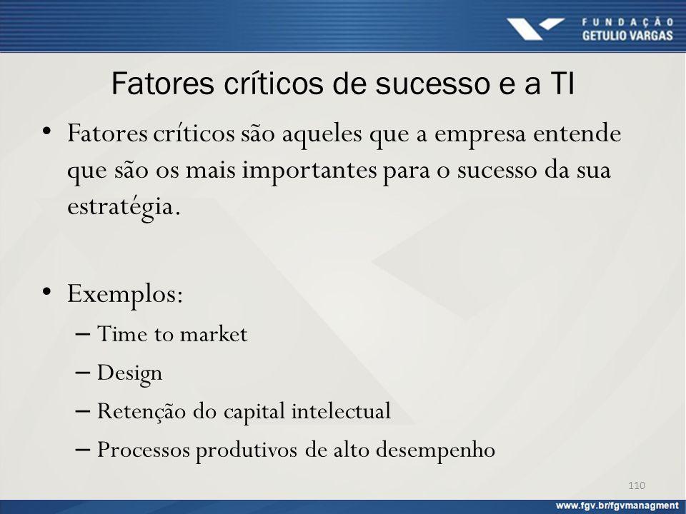 Fatores críticos de sucesso e a TI Fatores críticos são aqueles que a empresa entende que são os mais importantes para o sucesso da sua estratégia. Ex