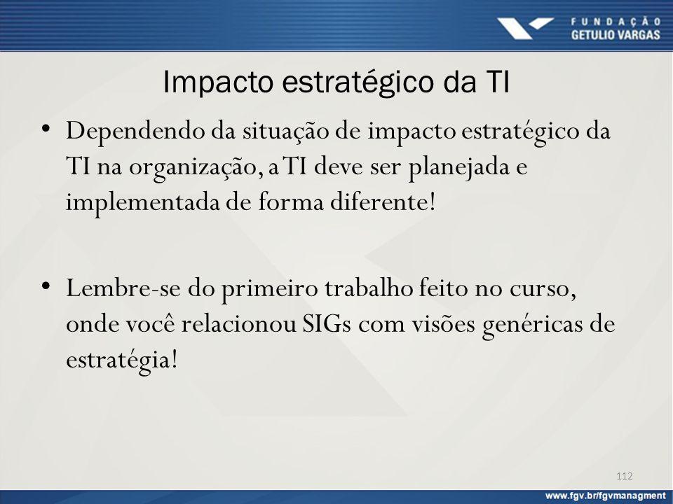 Impacto estratégico da TI Dependendo da situação de impacto estratégico da TI na organização, a TI deve ser planejada e implementada de forma diferent