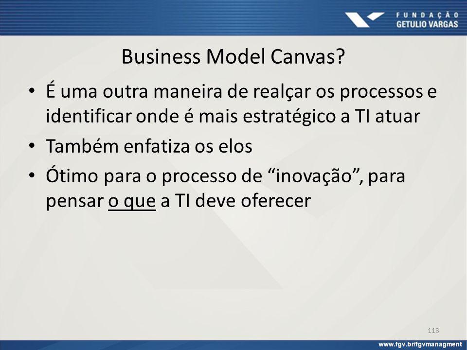 Business Model Canvas? É uma outra maneira de realçar os processos e identificar onde é mais estratégico a TI atuar Também enfatiza os elos Ótimo para