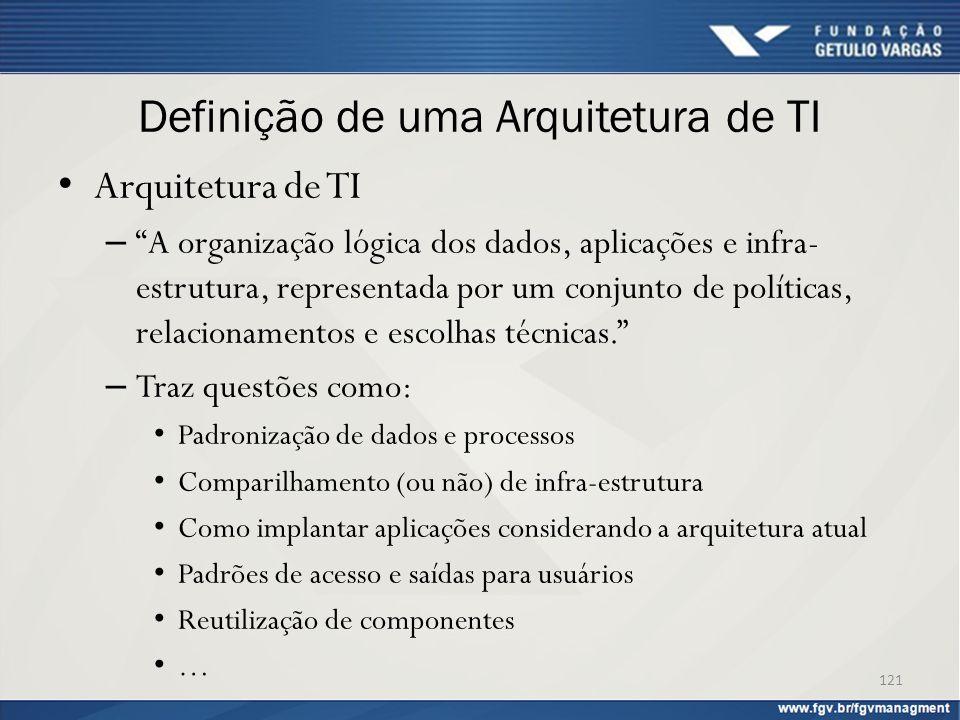 """Definição de uma Arquitetura de TI Arquitetura de TI – """"A organização lógica dos dados, aplicações e infra- estrutura, representada por um conjunto de"""
