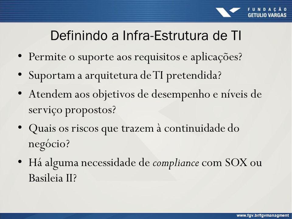 Definindo a Infra-Estrutura de TI Permite o suporte aos requisitos e aplicações? Suportam a arquitetura de TI pretendida? Atendem aos objetivos de des
