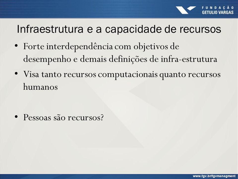 Infraestrutura e a capacidade de recursos Forte interdependência com objetivos de desempenho e demais definições de infra-estrutura Visa tanto recurso