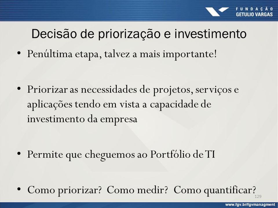 Decisão de priorização e investimento Penúltima etapa, talvez a mais importante! Priorizar as necessidades de projetos, serviços e aplicações tendo em
