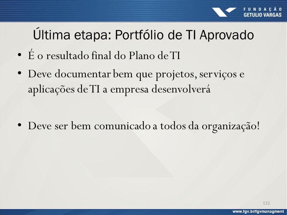 Última etapa: Portfólio de TI Aprovado É o resultado final do Plano de TI Deve documentar bem que projetos, serviços e aplicações de TI a empresa dese