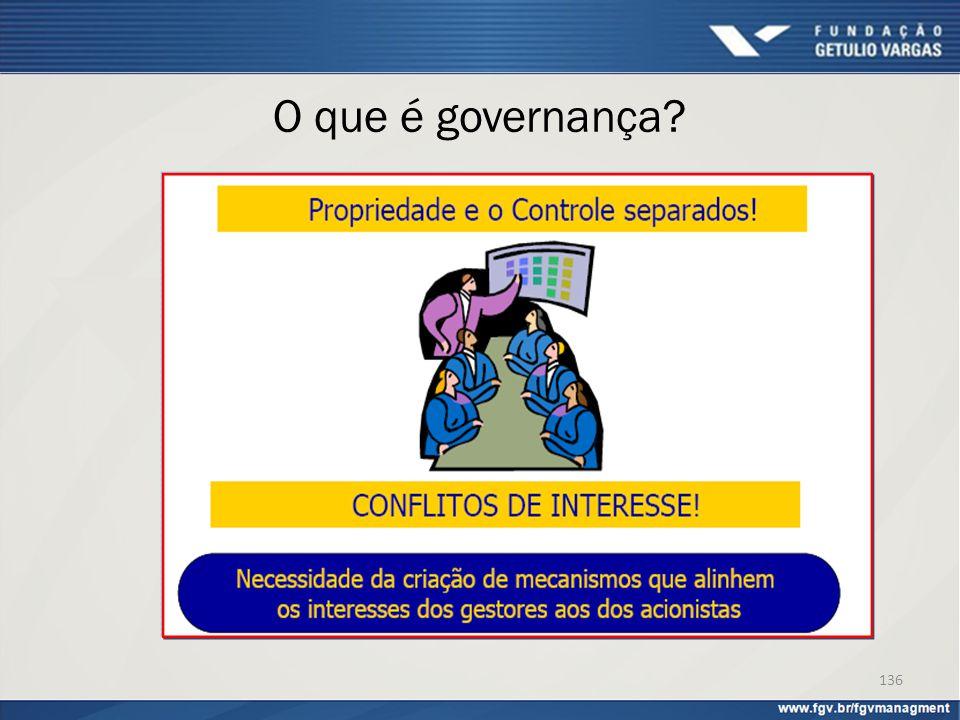 O que é governança? 136