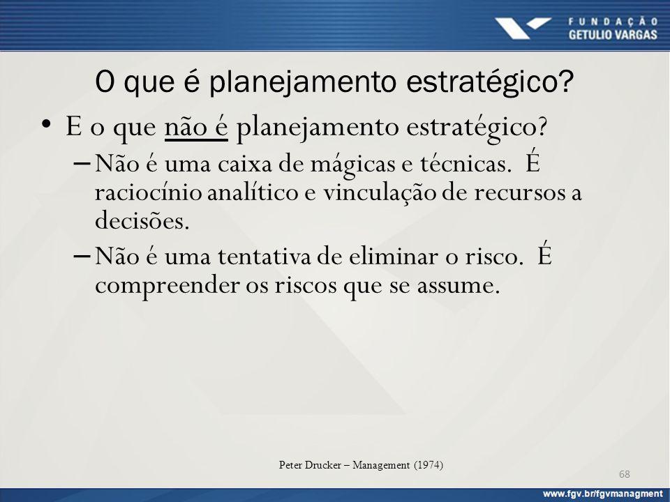 O que é planejamento estratégico? E o que não é planejamento estratégico? – Não é uma caixa de mágicas e técnicas. É raciocínio analítico e vinculação