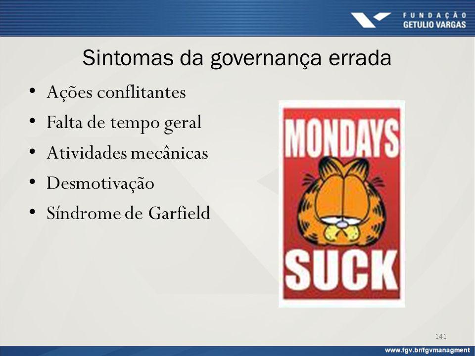 Sintomas da governança errada Ações conflitantes Falta de tempo geral Atividades mecânicas Desmotivação Síndrome de Garfield 141