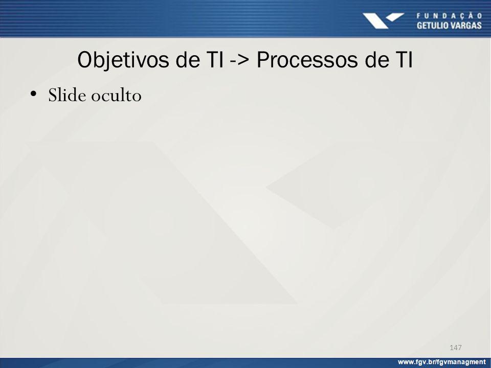 Objetivos de TI -> Processos de TI Slide oculto 147
