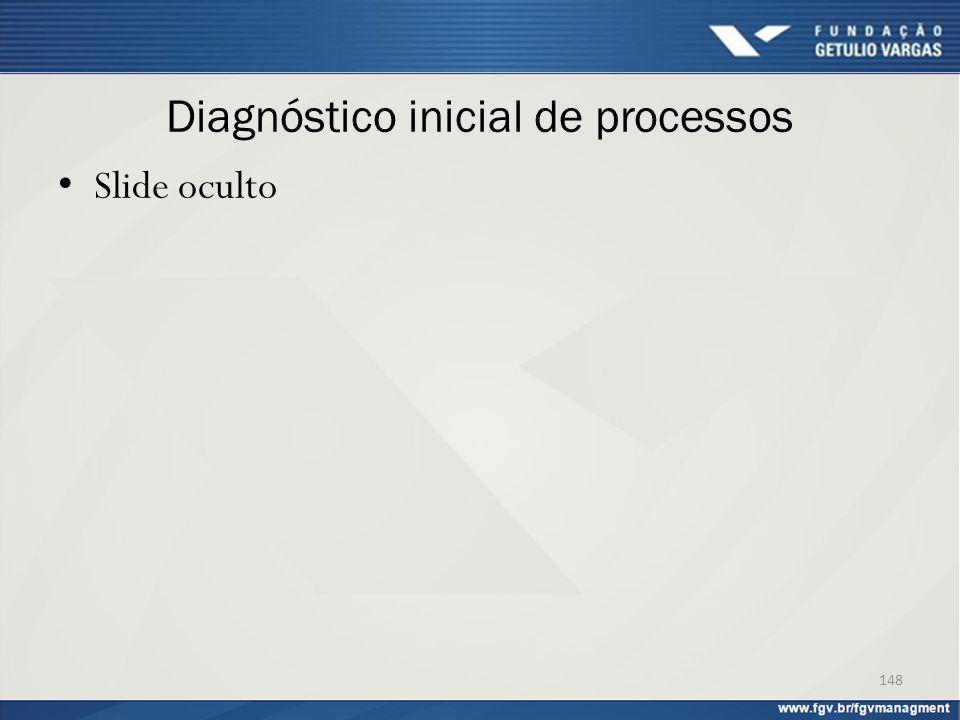 Diagnóstico inicial de processos Slide oculto 148
