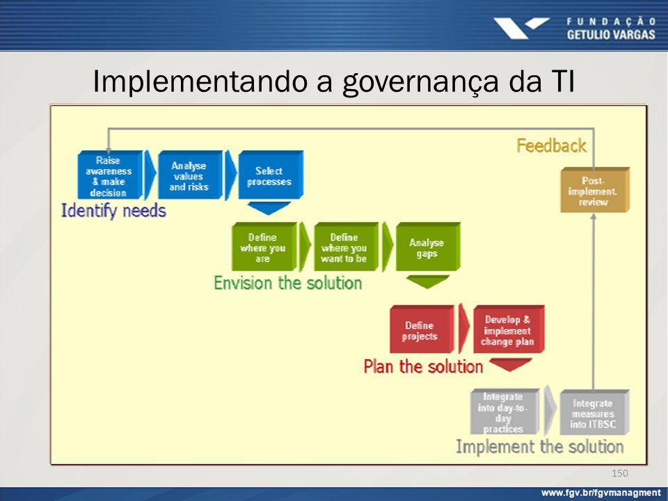 Implementando a governança da TI 150