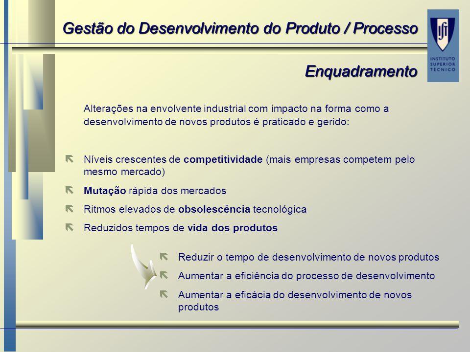Gestão do Desenvolvimento do Produto / Processo Alterações na envolvente industrial com impacto na forma como a desenvolvimento de novos produtos é pr