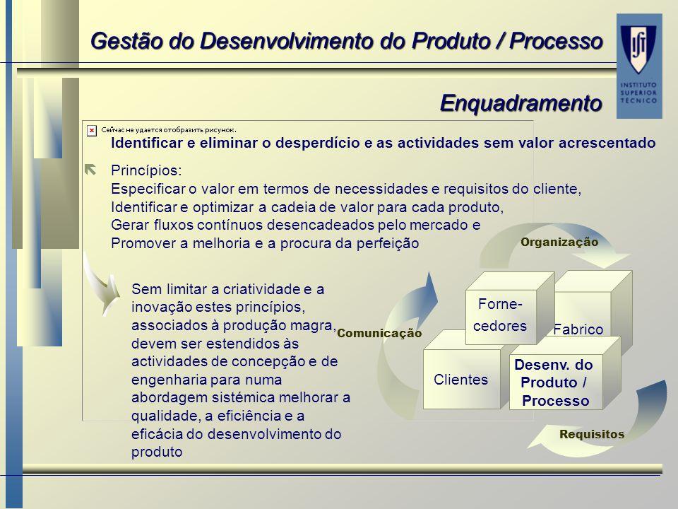 Enquadramento Identificar e eliminar o desperdício e as actividades sem valor acrescentado ë ë Princípios: Especificar o valor em termos de necessidad
