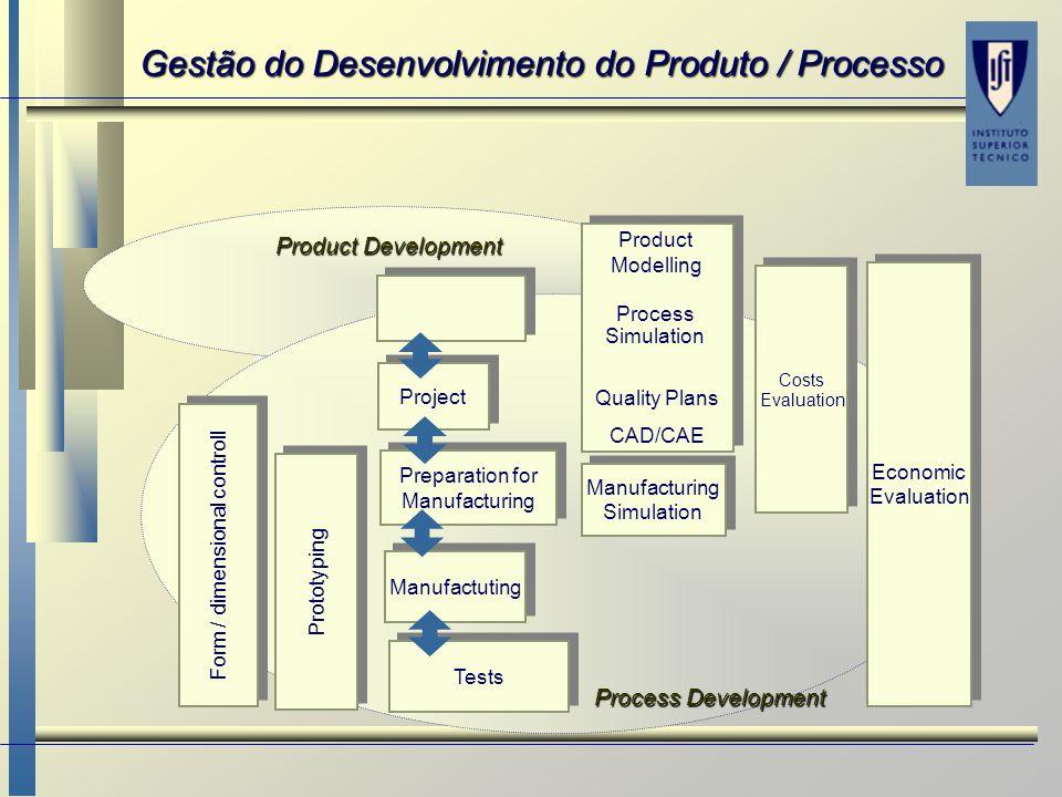 ë ë Modelação e gestão dos fluxos de trabalho para a agilização do desenvolvimento colaborativo do produto / processo.