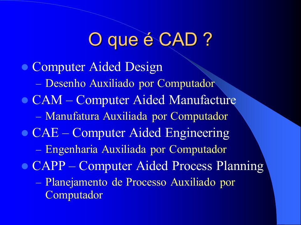 O que é CAD ? Computer Aided Design – Desenho Auxiliado por Computador CAM – Computer Aided Manufacture – Manufatura Auxiliada por Computador CAE – Co
