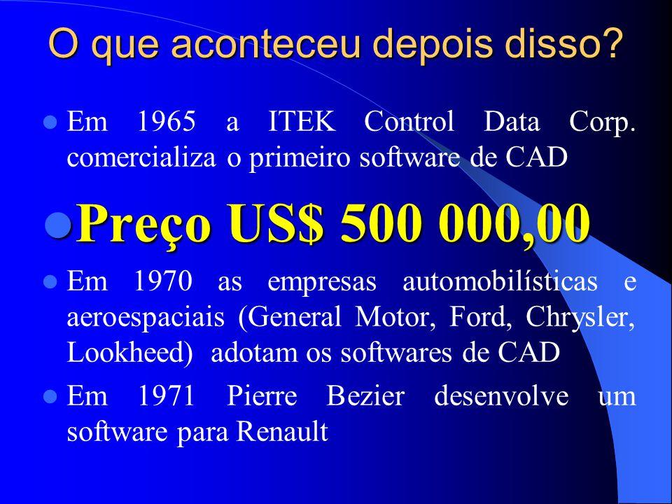 O que aconteceu depois disso? Em 1965 a ITEK Control Data Corp. comercializa o primeiro software de CAD Preço US$ 500 000,00 Preço US$ 500 000,00 Em 1