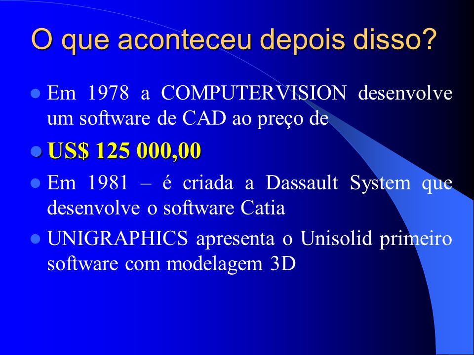 O que aconteceu depois disso? Em 1978 a COMPUTERVISION desenvolve um software de CAD ao preço de US$ 125 000,00 US$ 125 000,00 Em 1981 – é criada a Da