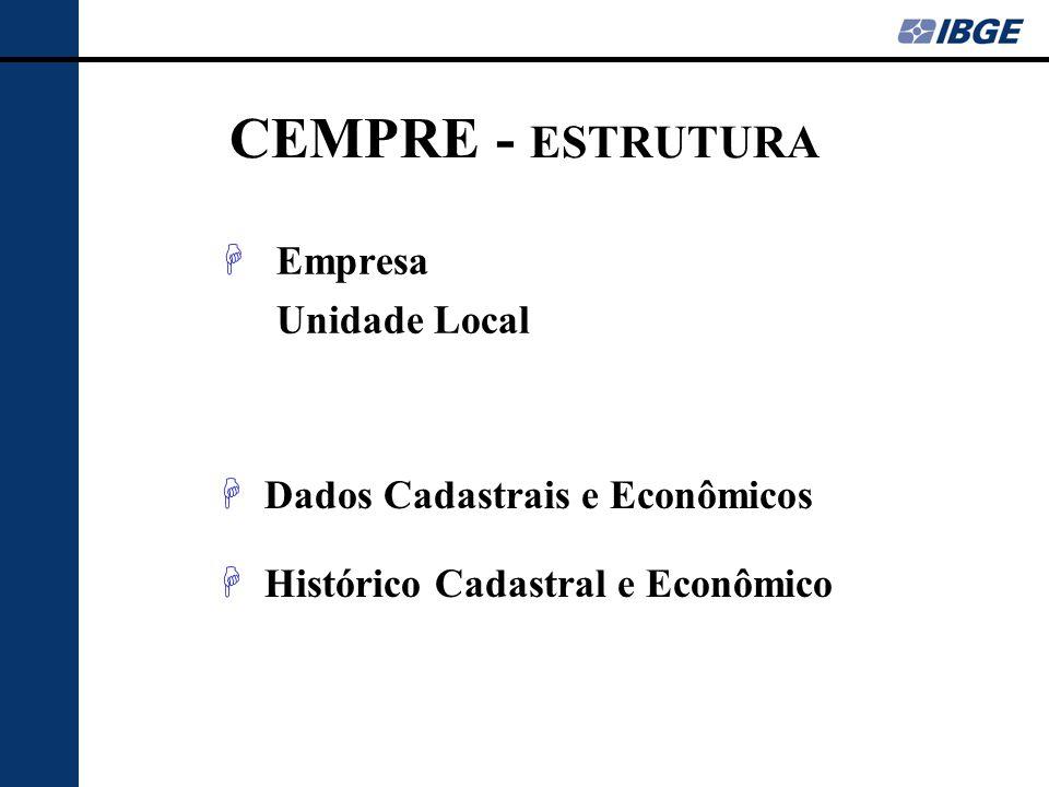 CEMPRE - ESTRUTURA HEmpresa Unidade Local H Dados Cadastrais e Econômicos H Histórico Cadastral e Econômico