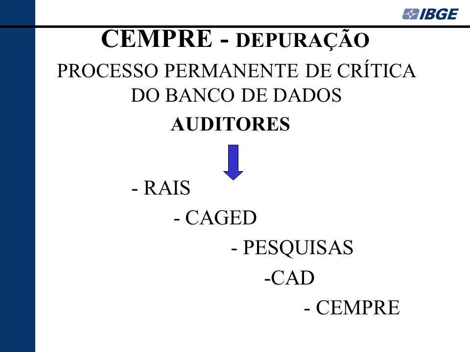 CEMPRE - DEPURAÇÃO PROCESSO PERMANENTE DE CRÍTICA DO BANCO DE DADOS AUDITORES - RAIS - CAGED - PESQUISAS -CAD - CEMPRE
