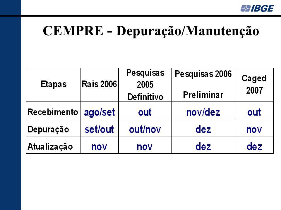 CEMPRE - Depuração/Manutenção