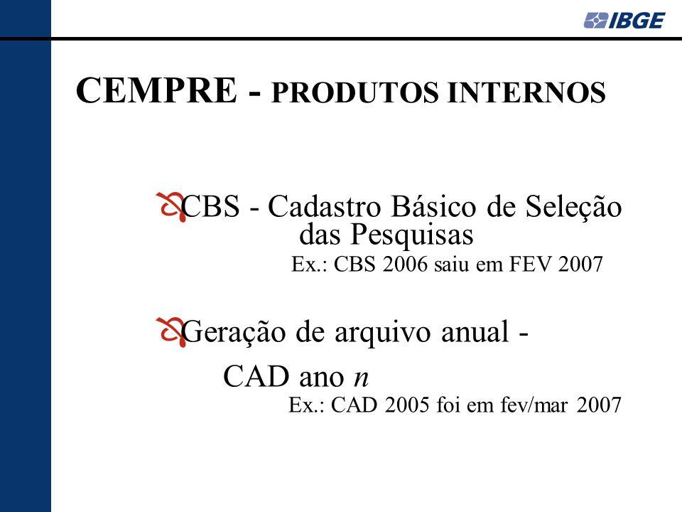 CEMPRE - PRODUTOS INTERNOS ÔCBS - Cadastro Básico de Seleção das Pesquisas Ex.: CBS 2006 saiu em FEV 2007 ÔGeração de arquivo anual - CAD ano n Ex.: CAD 2005 foi em fev/mar 2007