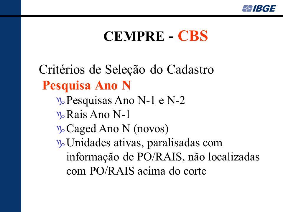 CEMPRE - CBS Critérios de Seleção do Cadastro Pesquisa Ano N g Pesquisas Ano N-1 e N-2 g Rais Ano N-1 g Caged Ano N (novos) g Unidades ativas, paralisadas com informação de PO/RAIS, não localizadas com PO/RAIS acima do corte